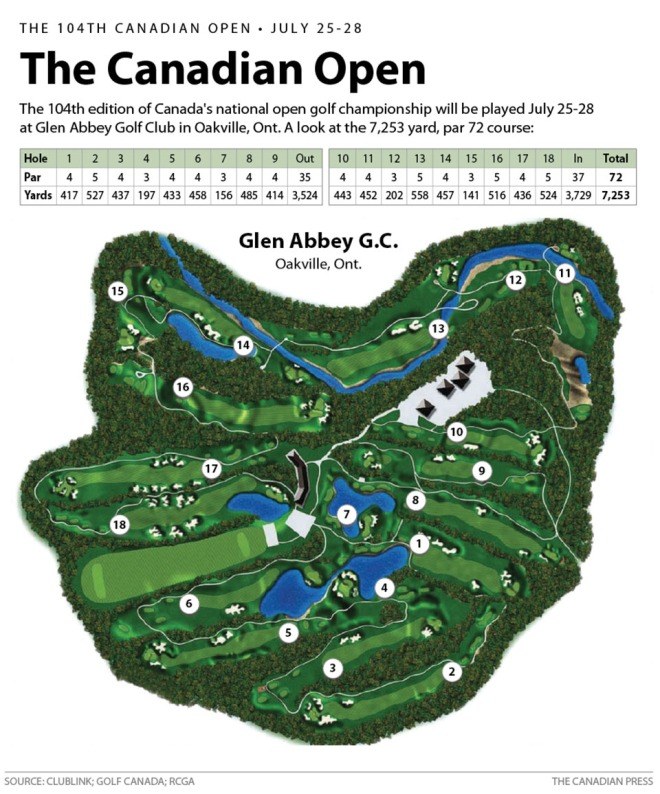 Canadian Open Pic