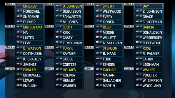 The groups - courtesy of Golf Channel